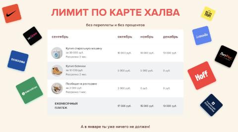 ЛИМИТ НА КАРТЕ ХАЛВА